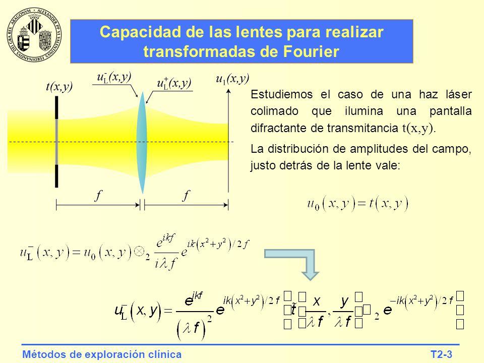 T2-3Métodos de exploración clínica Capacidad de las lentes para realizar transformadas de Fourier Estudiemos el caso de una haz láser colimado que ilu