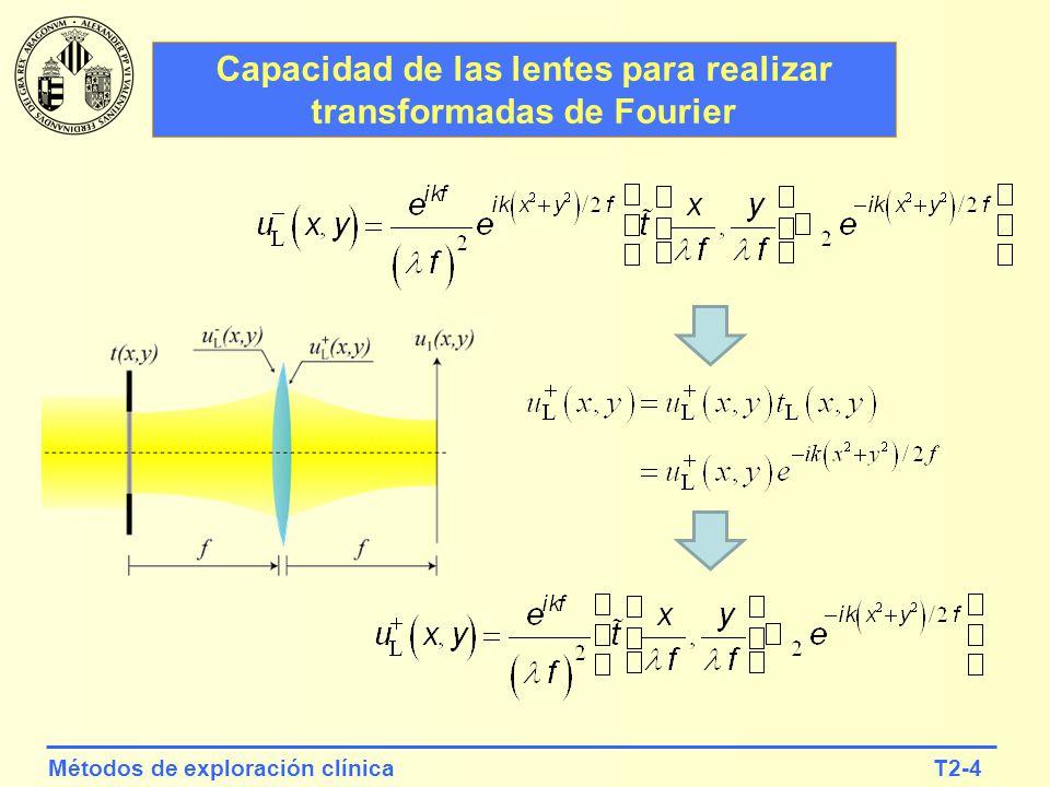 T2-15Métodos de exploración clínica Ejemplos de formación de imágenes 2D Cada punto del objeto produce, en el plano imagen, un disco de Airy de radio: Las imagenes de dos puntos son discernibles (son resueltas) si la distancia entre ellas es mayor que el radio del disco de Airy.