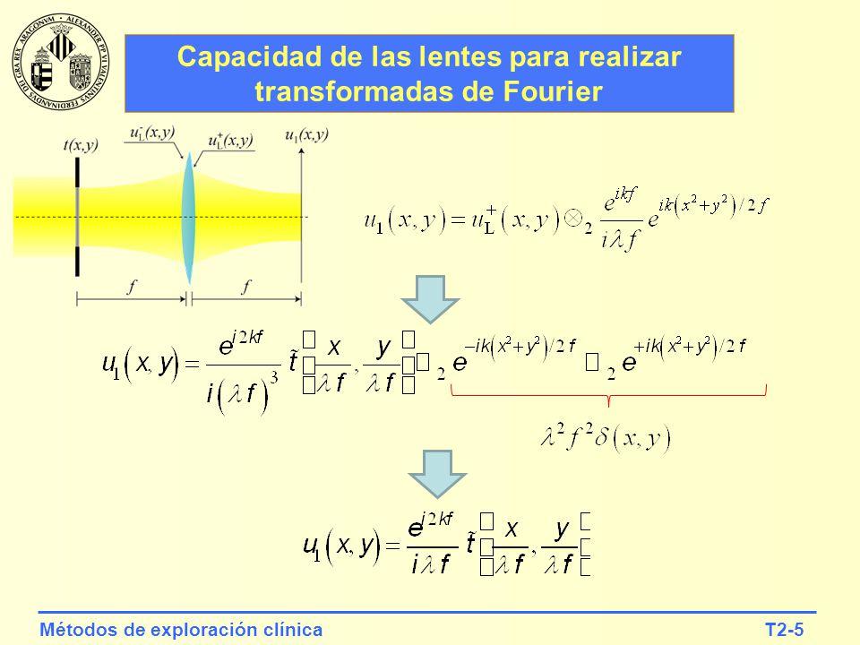 T2-6Métodos de exploración clínica Capacidad de las lentes para realizar transformadas de Fourier La difracción (propagación), tiene la capacidad de producir TF 2D en el infinito.