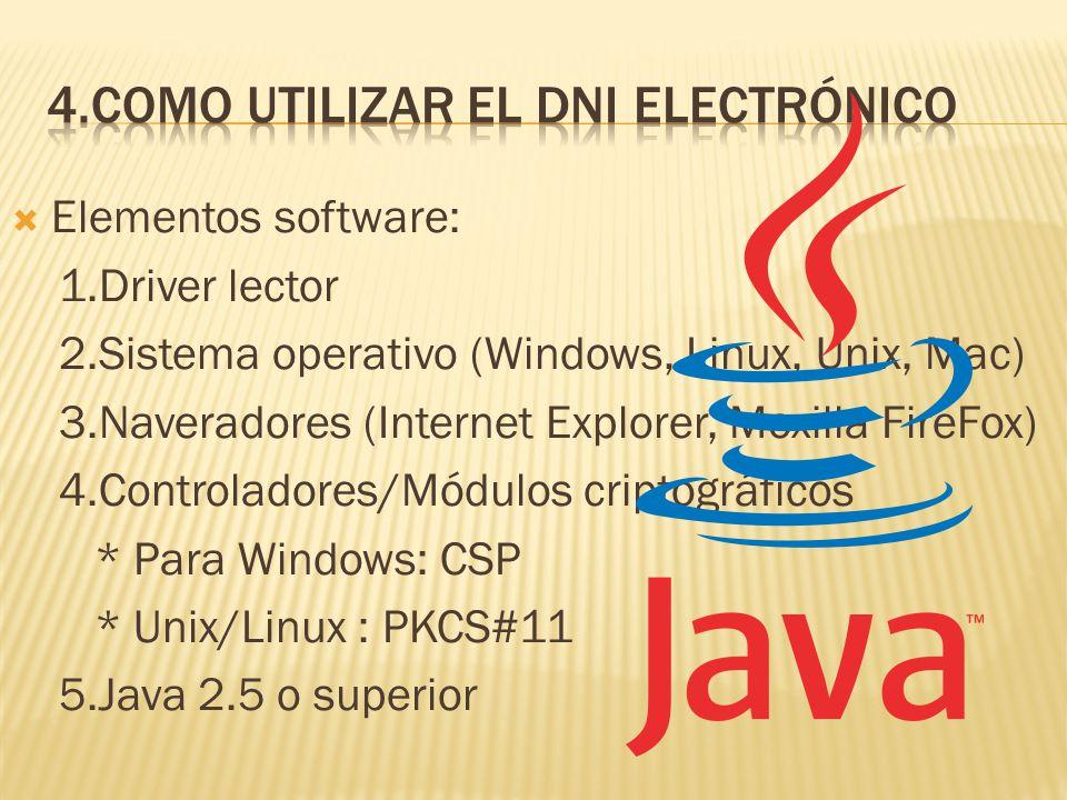 Elementos software: 1.Driver lector 2.Sistema operativo (Windows, Linux, Unix, Mac) 3.Naveradores (Internet Explorer, Moxilla FireFox) 4.Controladores