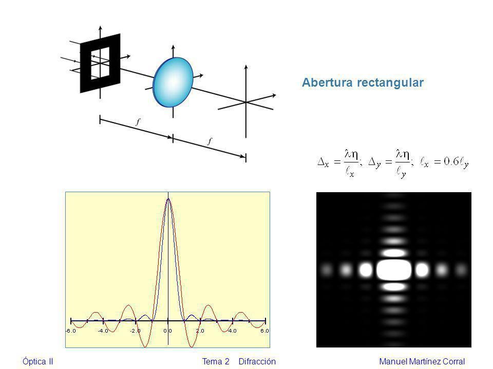 Óptica IITema 2 DifracciónManuel Martínez Corral Abertura rectangular