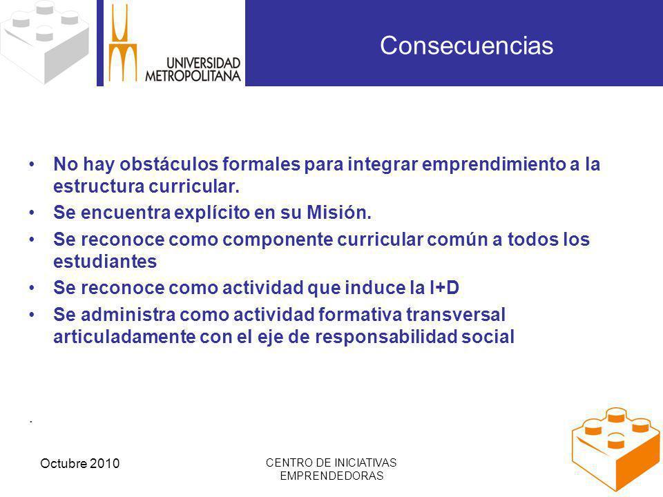 Octubre 2010 CENTRO DE INICIATIVAS EMPRENDEDORAS No hay obstáculos formales para integrar emprendimiento a la estructura curricular.