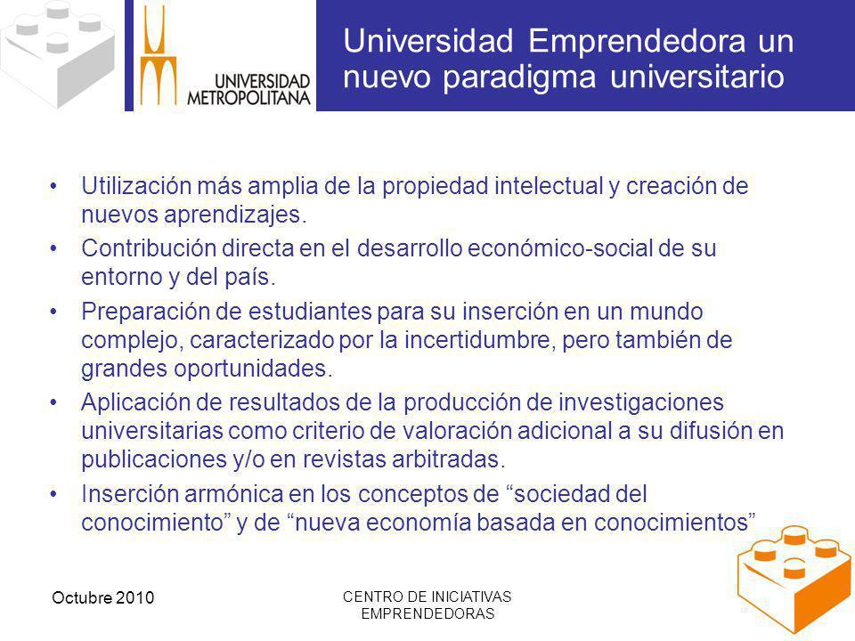Octubre 2010 CENTRO DE INICIATIVAS EMPRENDEDORAS Facilitar la transformación de innovaciones universitarias en aplicaciones con valor comercial (capital semilla para las primeras etapas de la investigación).