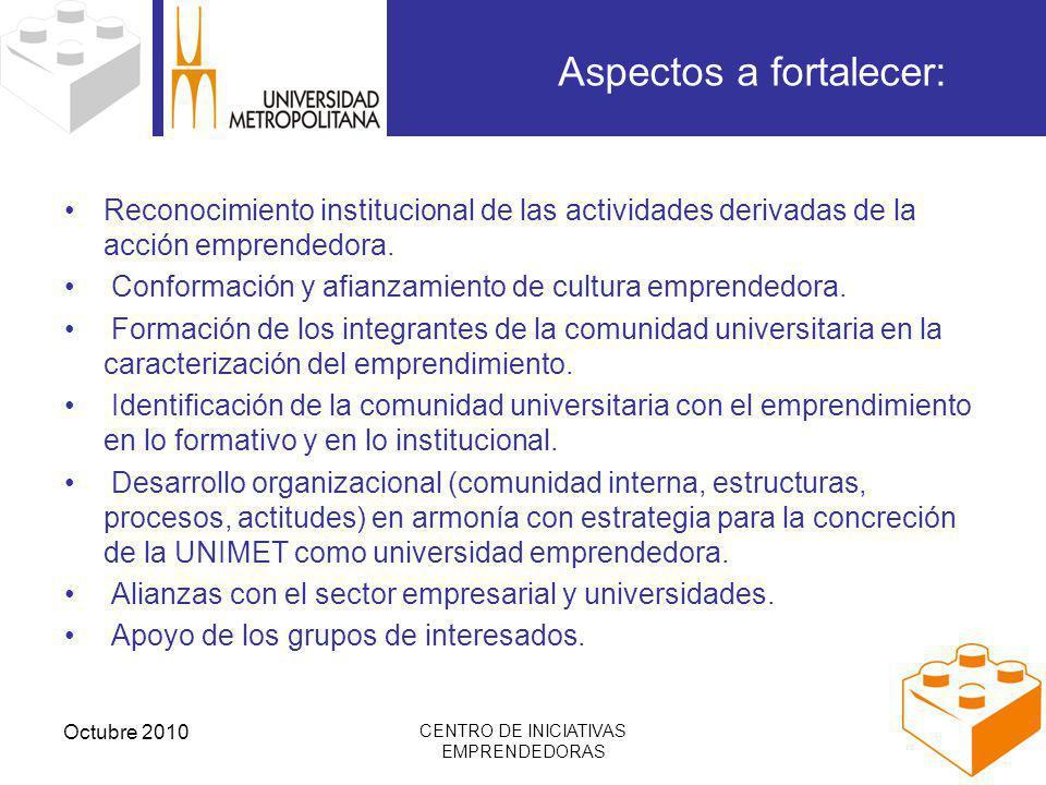 Octubre 2010 CENTRO DE INICIATIVAS EMPRENDEDORAS Visión esquemática del Modelo Universidad Emprendedora
