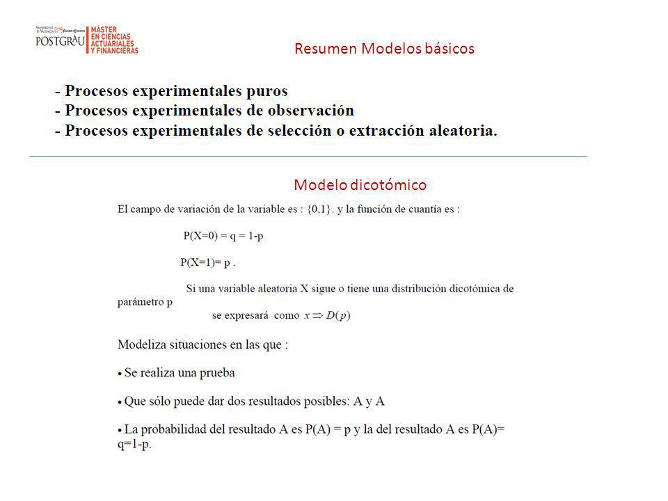 Resumen Modelos básicos Modelo dicotómico
