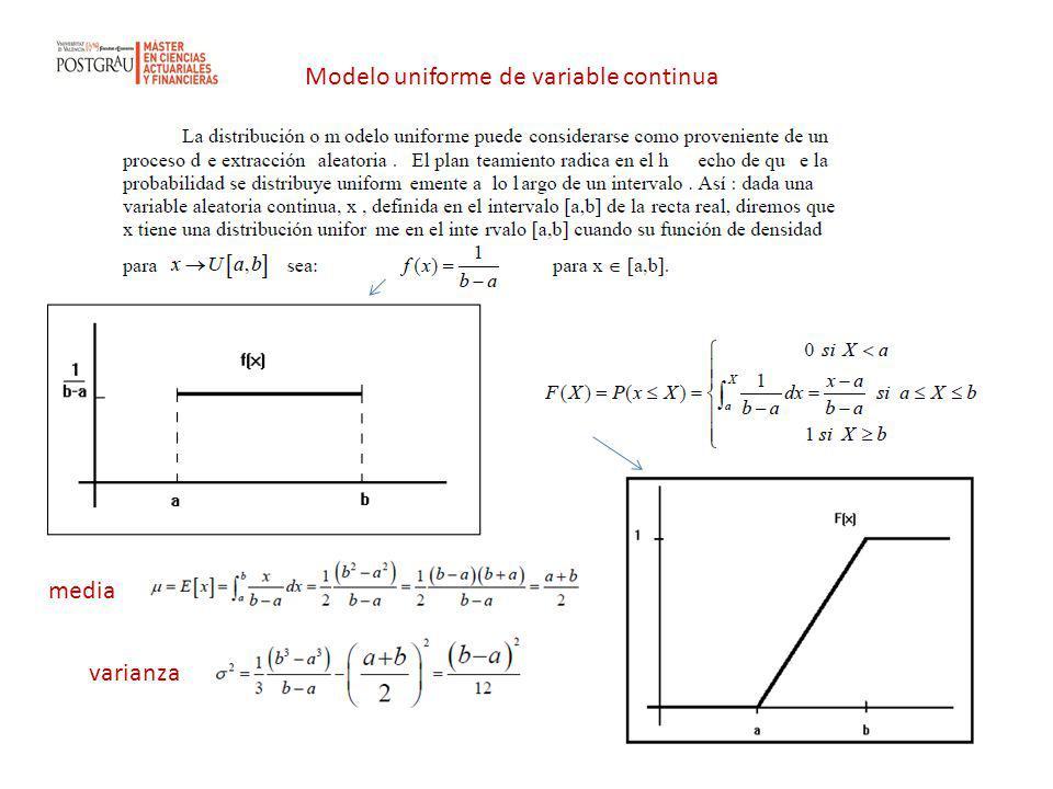 media varianza Modelo uniforme de variable continua