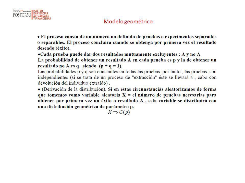 Modelo geométrico