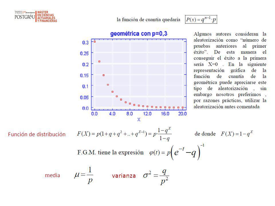 Función de distribución media varianza