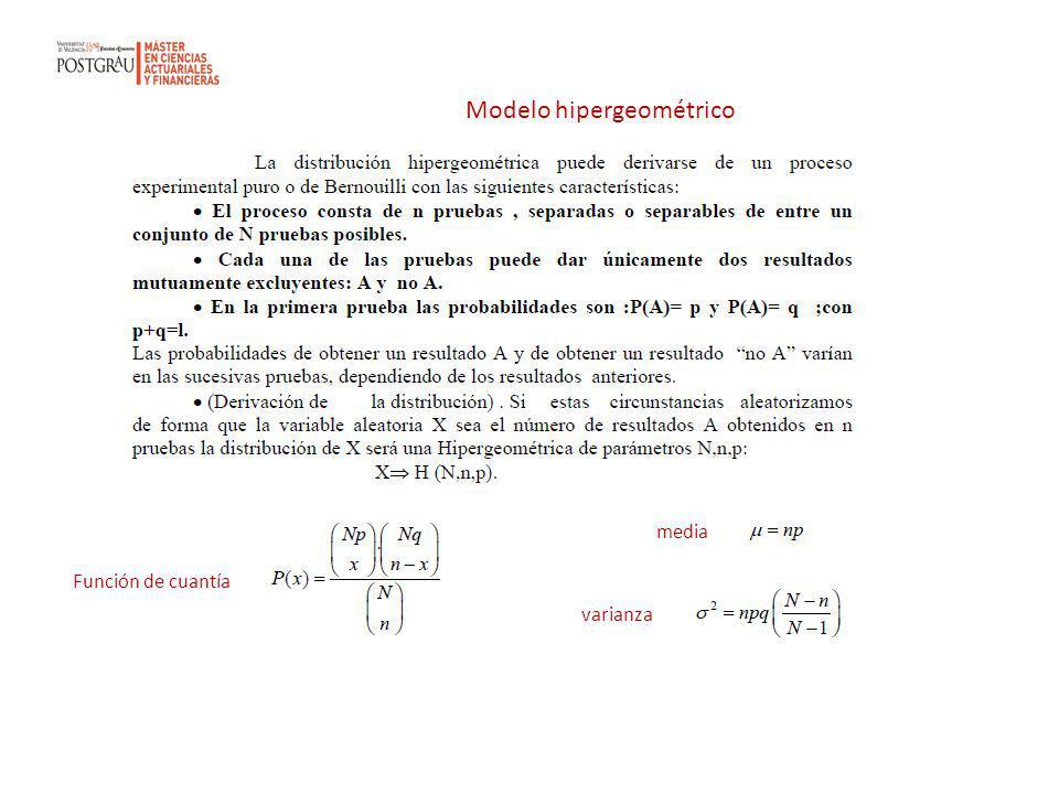 Modelo hipergeométrico Función de cuantía media varianza