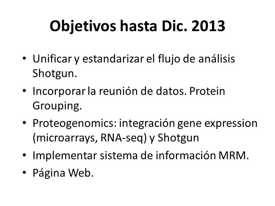 Objetivos hasta Dic. 2013 Unificar y estandarizar el flujo de análisis Shotgun. Incorporar la reunión de datos. Protein Grouping. Proteogenomics: inte