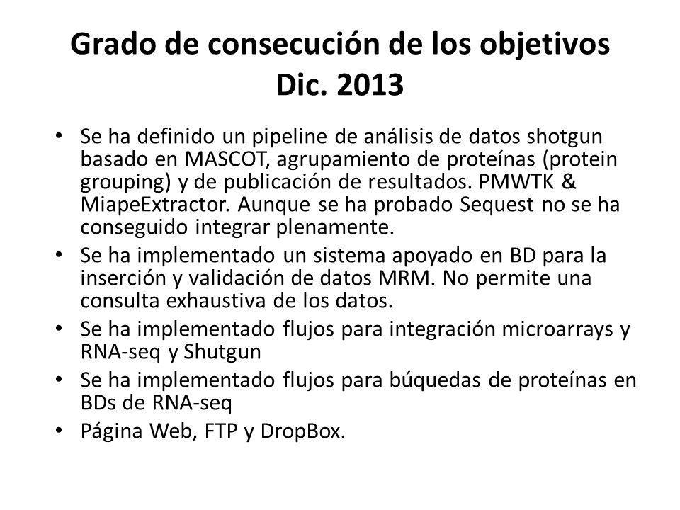 Grado de consecución de los objetivos Dic. 2013 Se ha definido un pipeline de análisis de datos shotgun basado en MASCOT, agrupamiento de proteínas (p