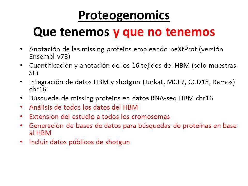 Proteogenomics Que tenemos y que no tenemos Anotación de las missing proteins empleando neXtProt (versión Ensembl v73) Cuantificación y anotación de l