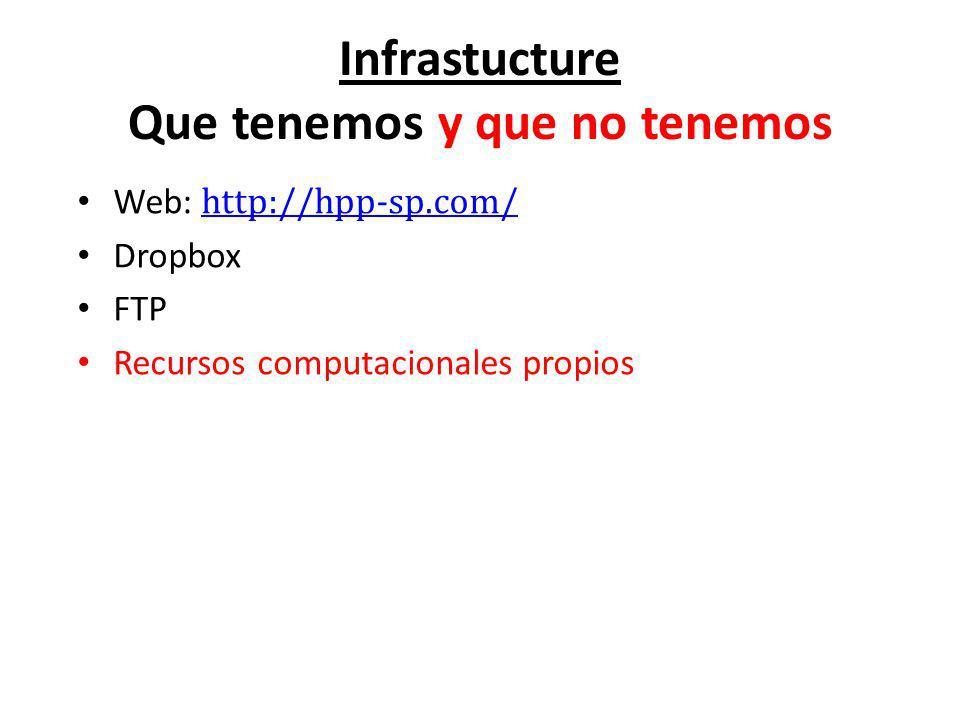 Infrastucture Que tenemos y que no tenemos Web: http://hpp-sp.com/ http://hpp-sp.com/ Dropbox FTP Recursos computacionales propios