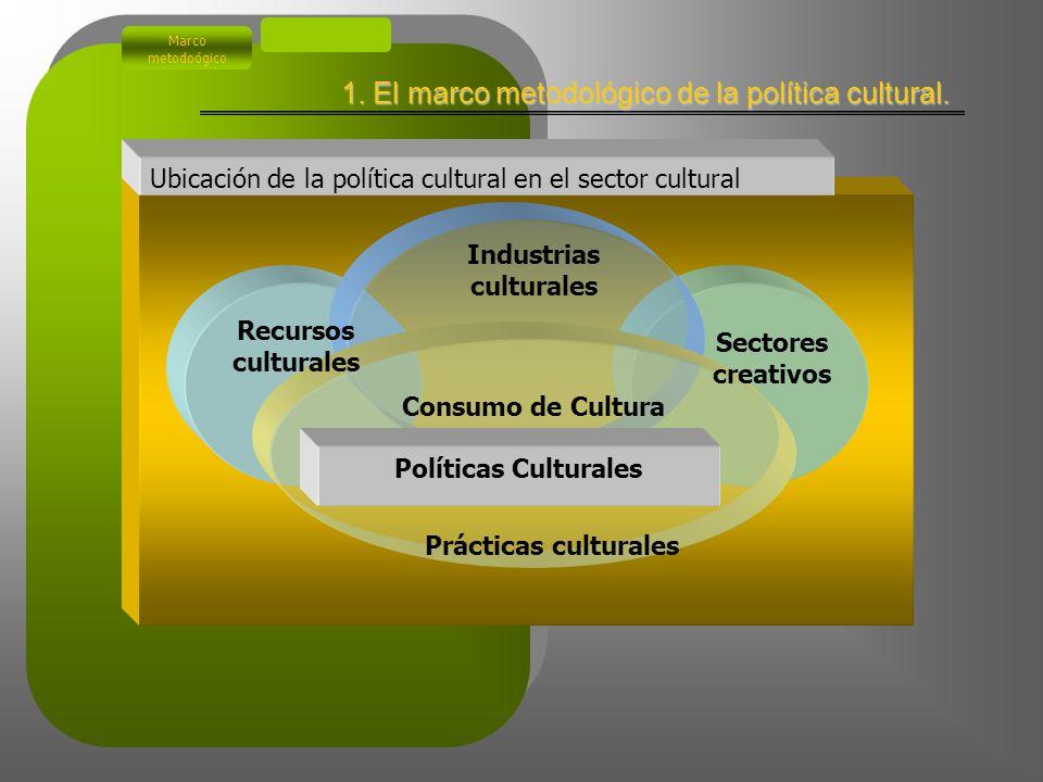 Marco metodoógico Definición de la política cultural 1 Conjunto de principios operacionales, prácticas sociales conscientes y deliberadas y procedimie