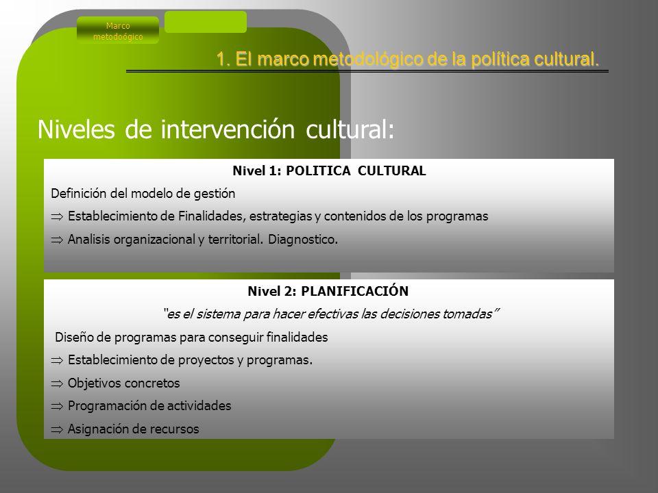 Provisión directa de bienes y servicios. Información.