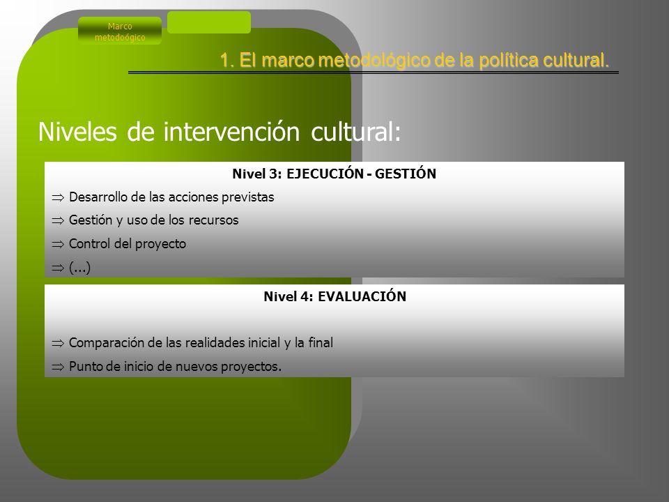 Marco metodoógico Niveles de intervención cultural: Nivel 1: POLITICA CULTURAL Definición del modelo de gestión Establecimiento de Finalidades, estrat