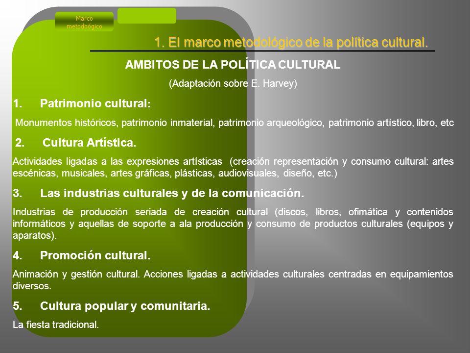 Marco metodoógico Niveles de intervención cultural: Nivel 3: EJECUCIÓN - GESTIÓN Desarrollo de las acciones previstas Gestión y uso de los recursos Co