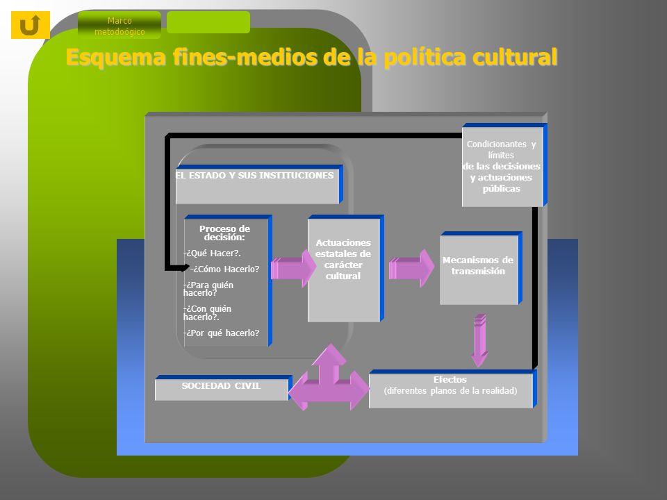 1. Les relacions entre la cultura i el territori.