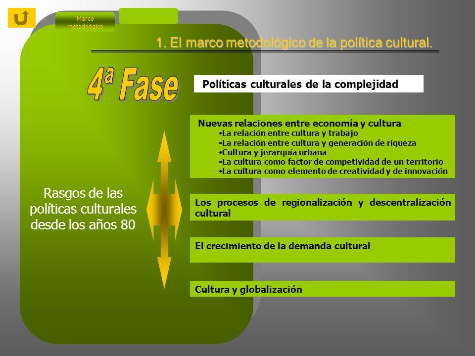 Marco metodoógico 1.1.b. Evolución de las políticas culturales. La Democracia Cultural. Se desarrolla a lo largo de la década de los 70 y supone un ca