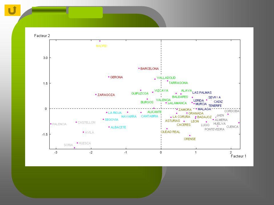 Asistents al Liceu de Barcelona * 3,1% de la població de làrea metropolitana de BNA 2,5% Clase alta 0,4% Clase Mitja 0,2% Clase Baixa