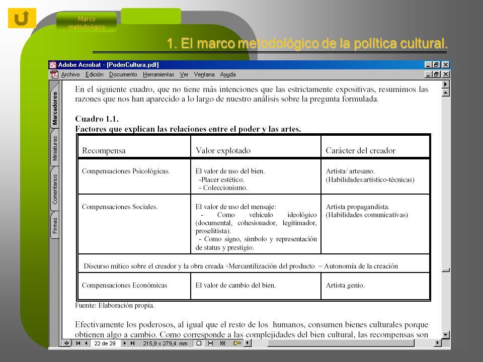 Marco metodoógico AMBITOS DE LA POLÍTICA CULTURAL (Adaptación sobre E.