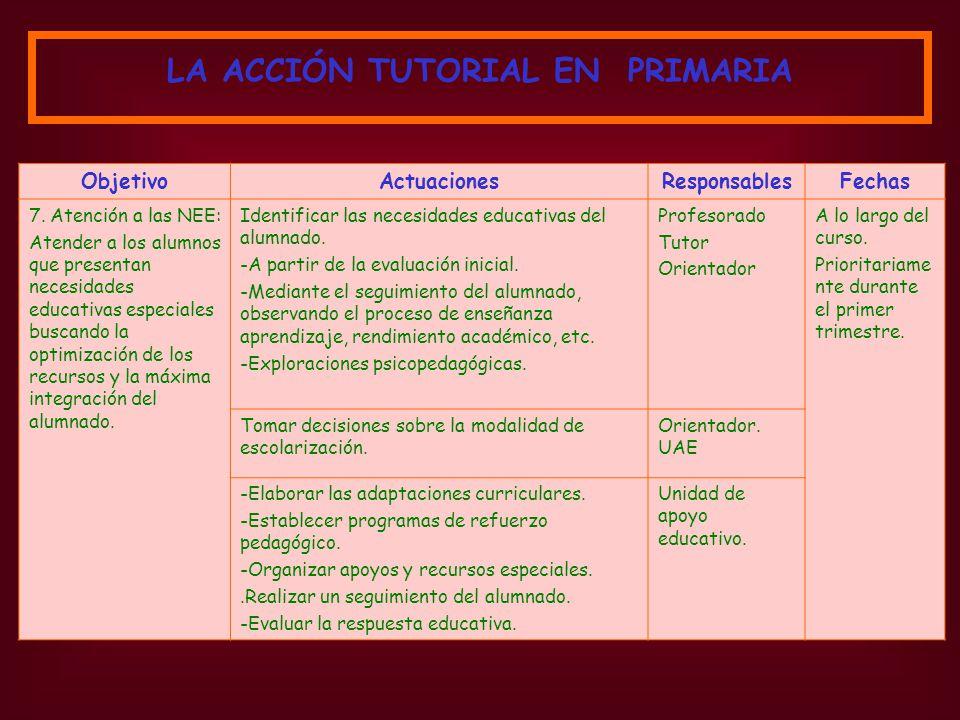 ObjetivoActuacionesResponsablesFechas 7. Atención a las NEE: Atender a los alumnos que presentan necesidades educativas especiales buscando la optimiz