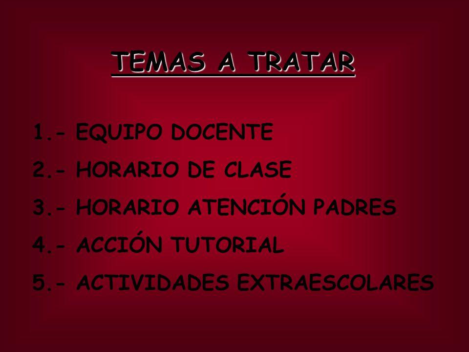 TEMAS A TRATAR 1.- EQUIPO DOCENTE 2.- HORARIO DE CLASE 3.- HORARIO ATENCIÓN PADRES 4.- ACCIÓN TUTORIAL 5.- ACTIVIDADES EXTRAESCOLARES