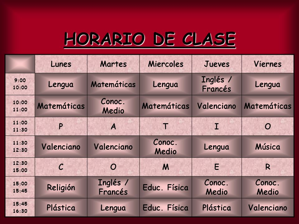 HORARIO DE CLASE LunesMartesMiercolesJuevesViernes 9:00 10:00 Lengua Matemáticas Lengua Inglés / Francés Lengua 10:00 11:00 Matemáticas Conoc. Medio M