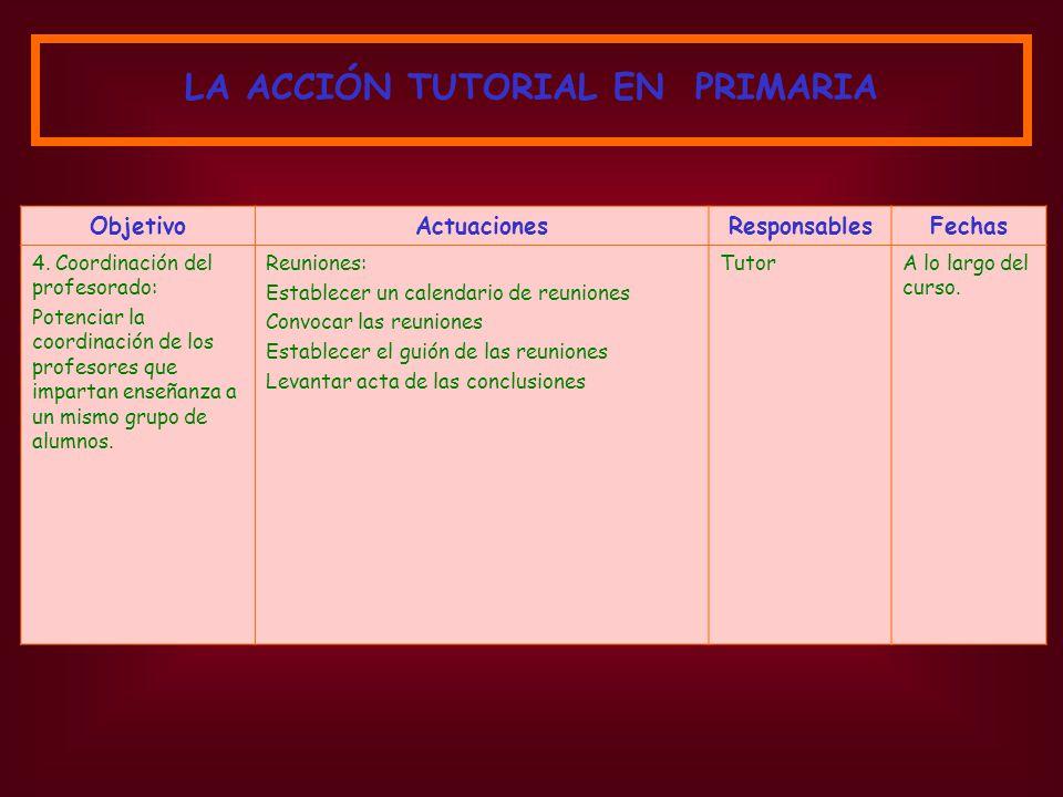 ObjetivoActuacionesResponsablesFechas 4. Coordinación del profesorado: Potenciar la coordinación de los profesores que impartan enseñanza a un mismo g