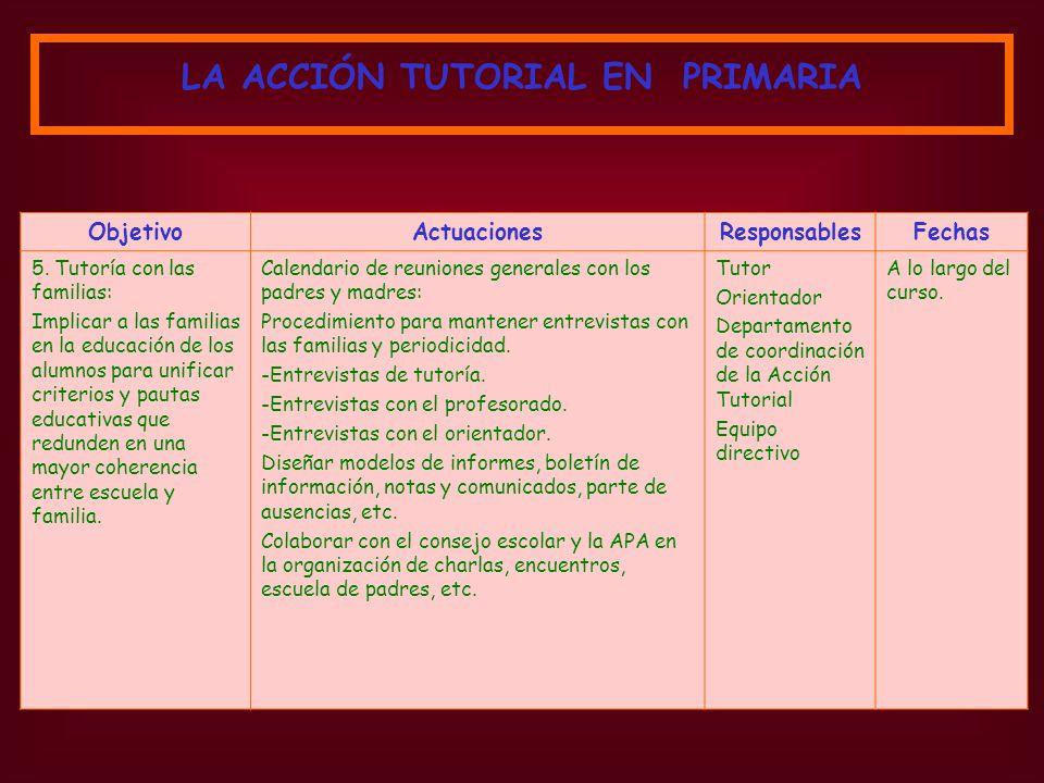 ObjetivoActuacionesResponsablesFechas 6.
