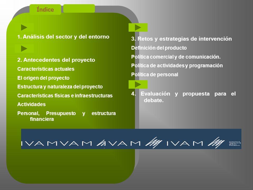 Índice 1.Análisis del sector y del entorno 2.