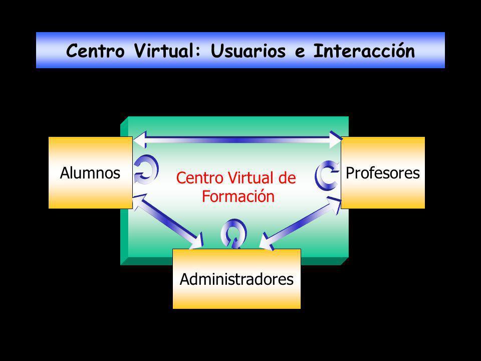 Centro Virtual: Usuarios e Interacción Centro Virtual de Formación AlumnosProfesores Administradores