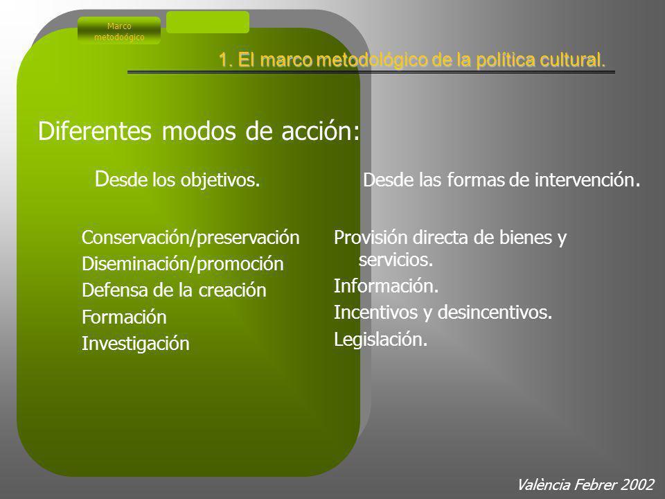 G) Multifinalidad Facilitar el acceso a la cultura.