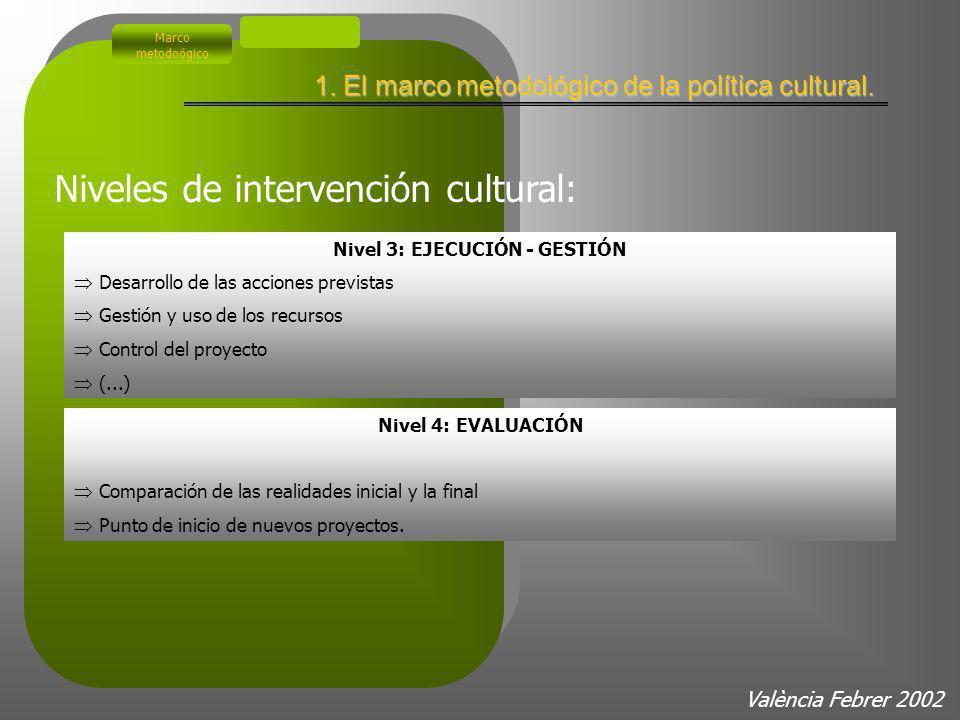 Marco metodoógico Niveles de intervención cultural: Nivel 1: POLITICA CULTURAL Definición del modelo de gestión Establecimiento de Finalidades, estrategias y contenidos de los programas Analisis organizacional y territorial.