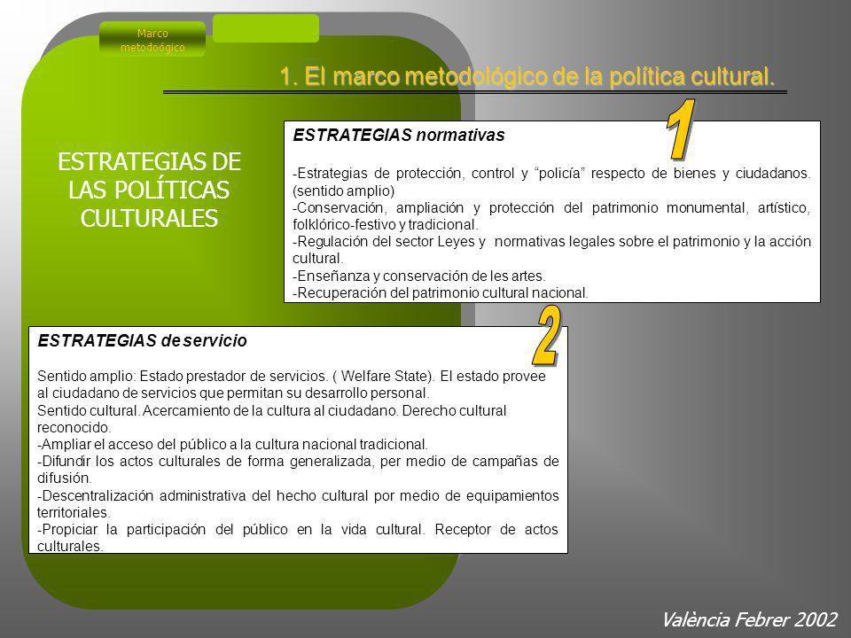 Marco metodoógico AMBITOS DE LA POLÍTICA CULTURAL (Adaptación sobre E. Harvey) 1. Patrimonio cultural : Monumentos históricos, patrimonio inmaterial,