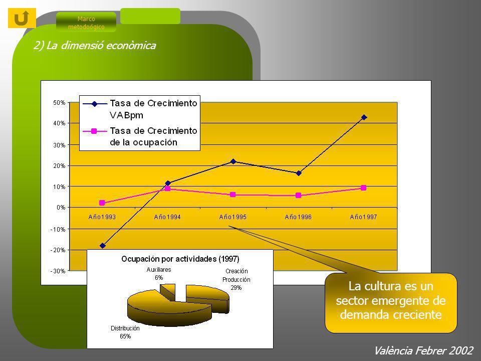 2) La dimensión económica La creación, producción, distribución, consumo i conservación de formas simbólicas puede constituir un elemento básico en la