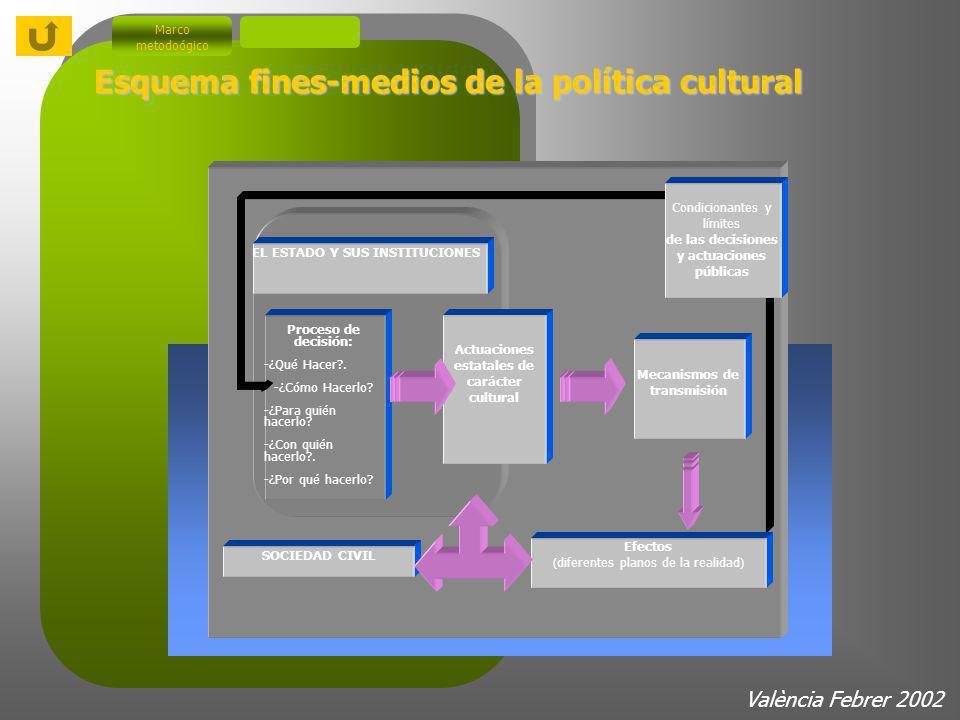 1. Les relacions entre la cultura i el territori. 3) Cultura i qualitat de vida. Finalment hi ha també que considerar que la pràctica cultural dels in