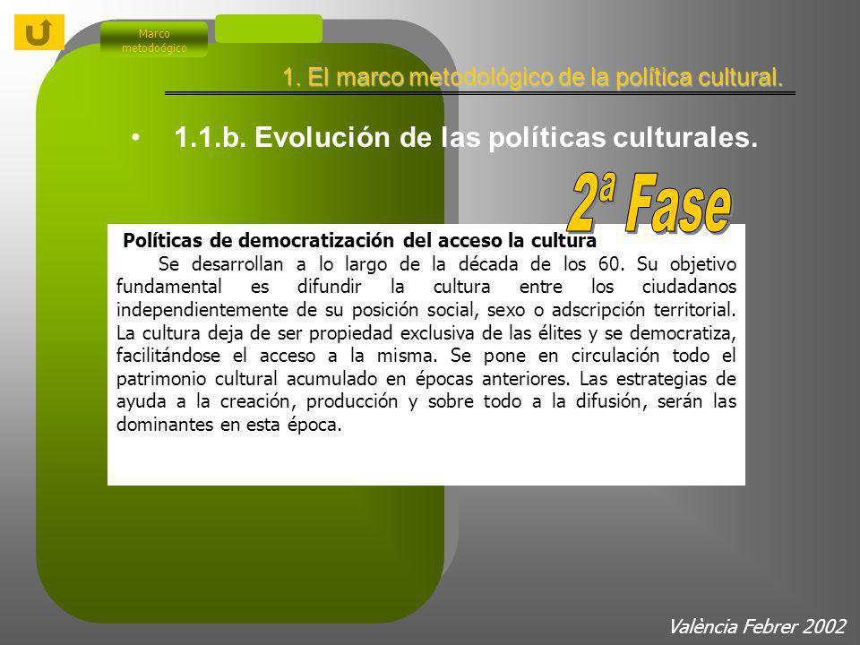 Marco metodoógico 1.1.b. Evolución de las políticas culturales. Políticas patrimoniales. Este modelo de política cultural, tal como ya hemos indicado,