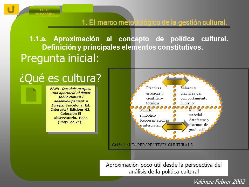 A.Las relaciones entre la cultura y el territorio.