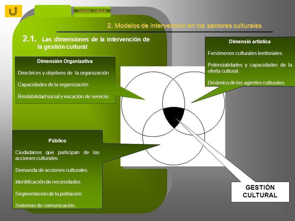 2. Modelos de intervención en los sectores culturales Gestión Cultural 2.1. Concepto de gestión cultural GESTIÓN CULTURAL COMO SISTEMA DE TRABAJO Rent