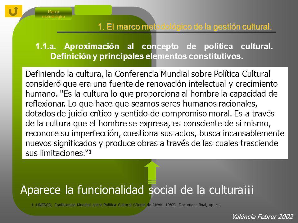 Gestión Cultural Fomentar la participación ciudadana en la dinámica cultural.