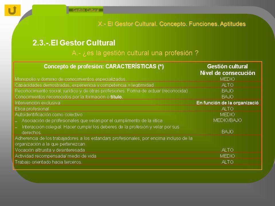 2. Modelos de intervención en los sectores culturales Gestión Cultural 2.3.