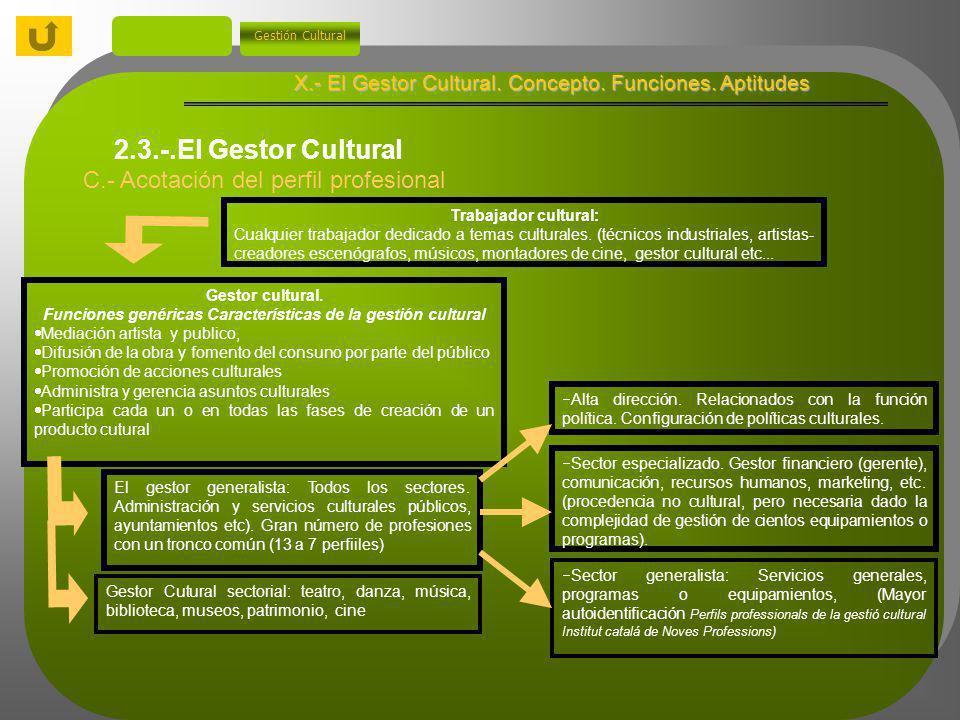 X.- El Gestor Cultural. Concepto. Funciones. Aptitudes Gestión Cultural 2.3.-.El Gestor Cultural ( ) Les professions de la cultura. Institut Català de