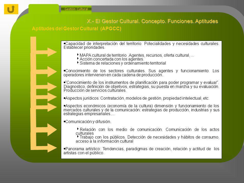 X.- El Gestor Cultural. Concepto. Funciones. Aptitudes Gestión Cultural La Función política y la función técnica La esfera de la decisión estratégica