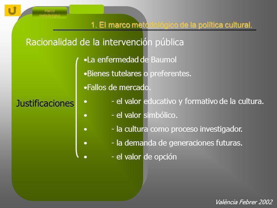 Marco metodoógico 1.1.a. Aproximación al concepto de política cultural. Definición y principales elementos constitutivos. 2a pregunta: ¿Por qué la cul