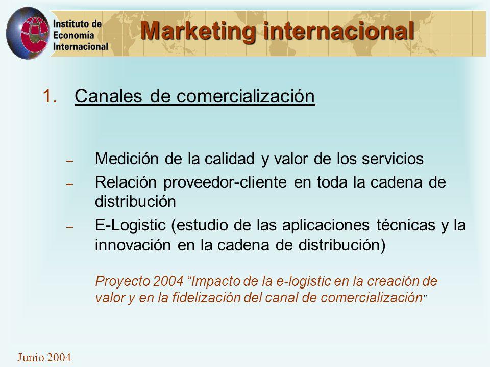 Junio 2004 Marketing internacional 1.Canales de comercialización – Medición de la calidad y valor de los servicios – Relación proveedor-cliente en tod