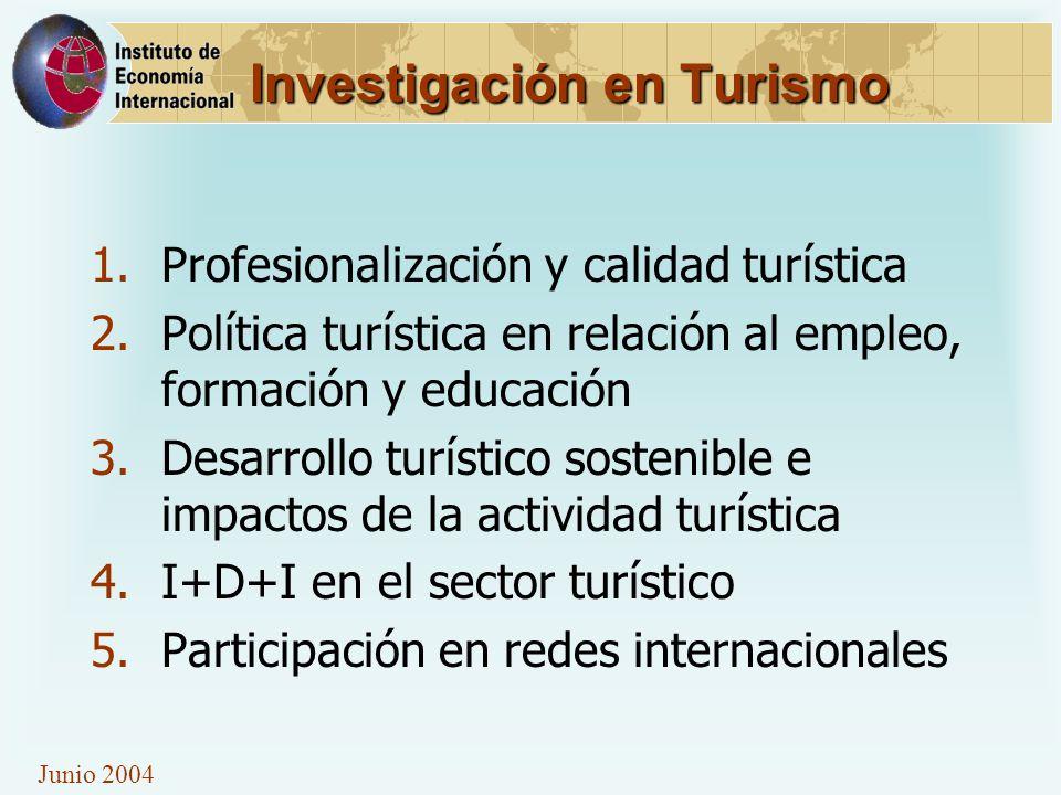 Junio 2004 Investigación en Turismo 1.Profesionalización y calidad turística 2.Política turística en relación al empleo, formación y educación 3.Desar