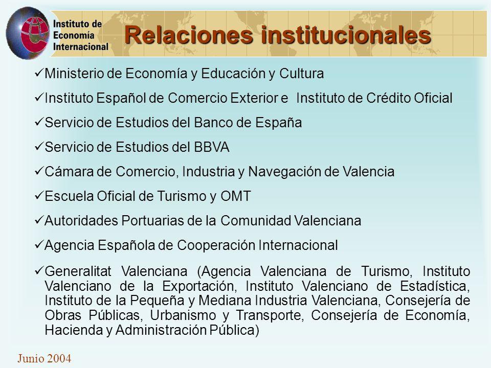 Junio 2004 Relaciones institucionales Ministerio de Economía y Educación y Cultura Instituto Español de Comercio Exterior e Instituto de Crédito Ofici
