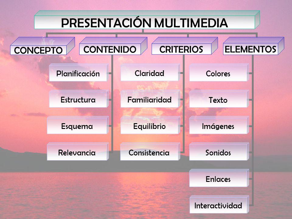 Consistencia en los elementos que se repiten en las diapositivas.