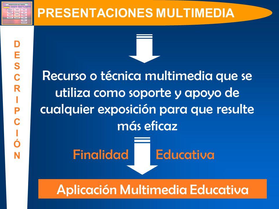 PRESENTACIONES MULTIMEDIA Recurso o técnica multimedia que se utiliza como soporte y apoyo de cualquier exposición para que resulte más eficaz Aplicac